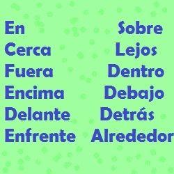 Предлоги и наречия места в испанском языке